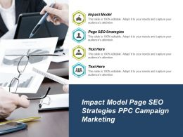 Impact Model Page Seo Strategies Ppc Campaign Marketing Cpb