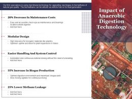 Impact Of Anaerobic Digestion Technology Biogas Ppt Powerpoint Presentation Outline Themes