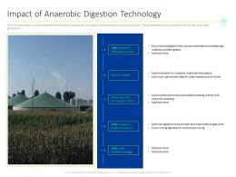Impact Of Anaerobic Digestion Technology M1539 Ppt Powerpoint Presentation Deck