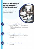 Impact Of Annual Program Evaluation Related To Women Empowerment Report Infographic PPT PDF Document