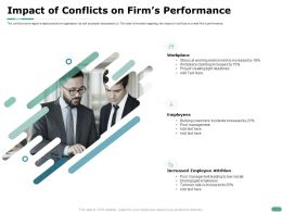 Impact Of Conflicts On Firms Performance Attrition M1104 Ppt Powerpoint Presentation Gallery