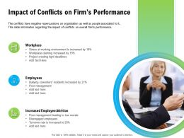 Impact Of Conflicts On Firms Performance Coworkers Ppt Powerpoint Presentation Portfolio Vector