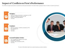 Impact Of Conflicts On Firms Performance Employees Ppt Clipart