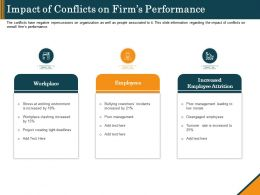 Impact Of Conflicts On Firms Performance Ppt Powerpoint Presentation Gallery Aids