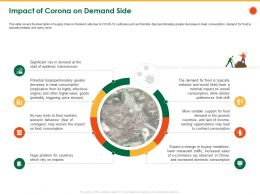 Impact Of Corona On Demand Side And Lack Ppt Powerpoint Presentation File Designs