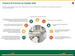 Impact Of Corona On Supply Side Lower Freight Ppt Powerpoint Presentation File Graphics