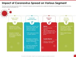 Impact Of Coronavirus Spread On Various Segment Demand Ppt Powerpoint Presentation Example