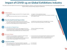 Impact Of Covid 19 On Global Exhibitions Industry Ppt Powerpoint Icon