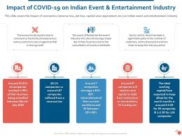 Impact Of Covid 19 On Indian Event And Entertainment Industry Ppt Diagrams