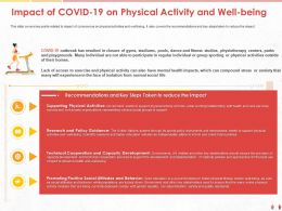 Impact Of COVID 19 On Physical Activity And Well Being M1017 Ppt Powerpoint Presentation File Good