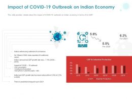 Impact Of COVID 19 Outbreak On Indian Economy Ppt Powerpoint Presentation Picture