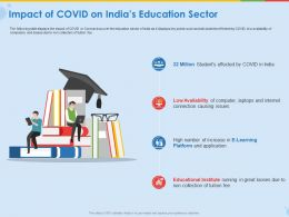 Impact Of Covid On Indias Education Sector Application Ppt Visual Aids