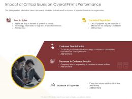 Impact Of Critical Issues On Overall Firms Performance Customer Ppt Powerpoint Presentation Layouts