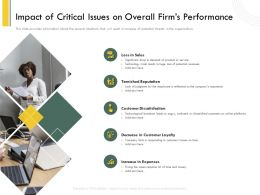 Impact Of Critical Issues On Overall Firms Performance Drop Ppt Pictures Display
