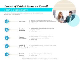 Impact Of Critical Issues On Overall Firms Performance Ppt Example File