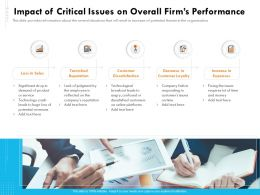 Impact Of Critical Issues On Overall Firms Performance Ppt Guide