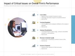 Impact Of Critical Issues On Overall Firms Performance Ppt Powerpoint Presentation Model