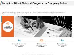 Impact Of Direct Referral Program On Company Sales Ppt Graphics
