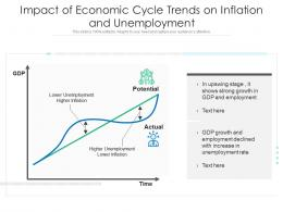 Impact Of Economic Cycle Trends On Inflation And Unemployment
