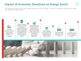 Impact Of Economic Slowdown On Energy Sector Ppt Powerpoint Presentation Infographic