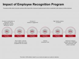 Impact Of Employee Recognition Program Engagement Ppt Powerpoint Presentation Slides Rules