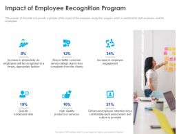 Impact Of Employee Recognition Program Ppt Powerpoint Presentation Styles Objects