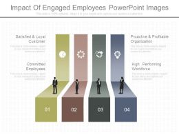Impact Of Engaged Employees Powerpoint Images