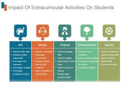 Impact Of Extracurricular Activities On Students Ppt Inspiration