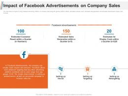 Impact Of Facebook Advertisements On Company Sales Ppt Themes