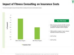 Impact Of Fitness Consulting On Insurance Costs Offer Ppt Powerpoint Presentation Show Example File