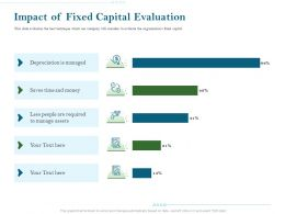 Impact Of Fixed Capital Evaluation Ppt Powerpoint Presentation Gallery Aids