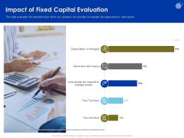 Impact Of Fixed Capital Evaluation Saves Ppt Powerpoint Presentation Styles Gallery