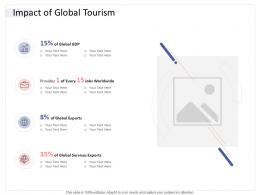 Impact Of Global Tourism Hospitality Industry Business Plan Ppt Infographics