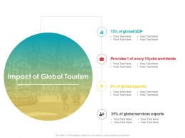 Impact Of Global Tourism Jobs Worldwide Ppt Powerpoint Presentation Styles Graphics Download