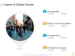 Impact Of Global Tourism Ppt Powerpoint Presentation File Ideas