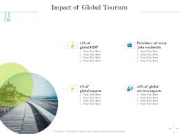Impact Of Global Tourism Services Exports Ppt Powerpoint Presentation Icon Diagrams