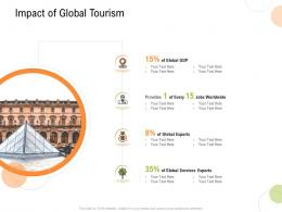 Impact Of Global Tourism Strategy For Hospitality Management Ppt Template Show