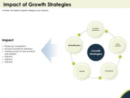 Impact Of Growth Strategies Gaining Access Powerpoint Presentation Format
