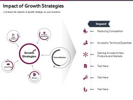 Impact Of Growth Strategies Gaining Access Ppt Powerpoint Presentation Shapes