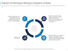 Impact Of Having A Strong Company Culture Leaders Guide To Corporate Culture Ppt Demonstration