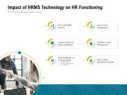 Impact Of HRMS Technology On HR Functioning Easy Ppt Powerpoint Ideas Template