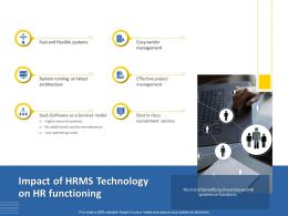 Impact Of HRMS Technology On Hr Functioning M1257 Ppt Powerpoint Presentation Clipart