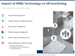 Impact Of HRMS Technology On HR Functioning Project Ppt Powerpoint Presentation Slides Samples