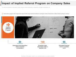 Impact Of Implied Referral Program On Company Sales Ppt Portrait