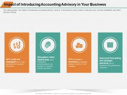 Impact Of Introducing Accounting Advisory In Your Business M1391 Ppt Powerpoint Presentation Icon