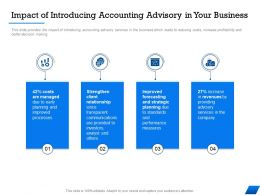 Impact Of Introducing Accounting Advisory In Your Business M1677 Ppt Powerpoint Presentation Gallery Vector