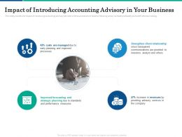 Impact Of Introducing Accounting Advisory In Your Business Ppt Powerpoint Presentation Layouts
