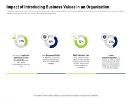 Impact Of Introducing Business Values In An Organization Company Culture And Beliefs Ppt Icon