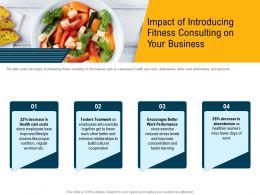 Impact Of Introducing Fitness Consulting On Your Business Get Ppt Powerpoint Presentation Objects