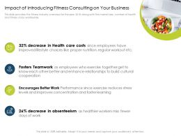 Impact Of Introducing Fitness Consulting On Your Business Learning Ppt Slides